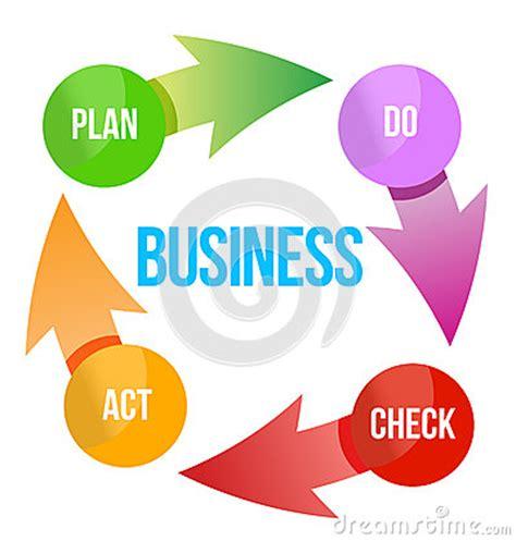Business architecture - Wikipedia